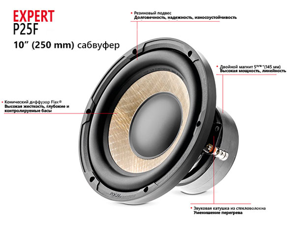 Сабвуфер Focal Performance P25F